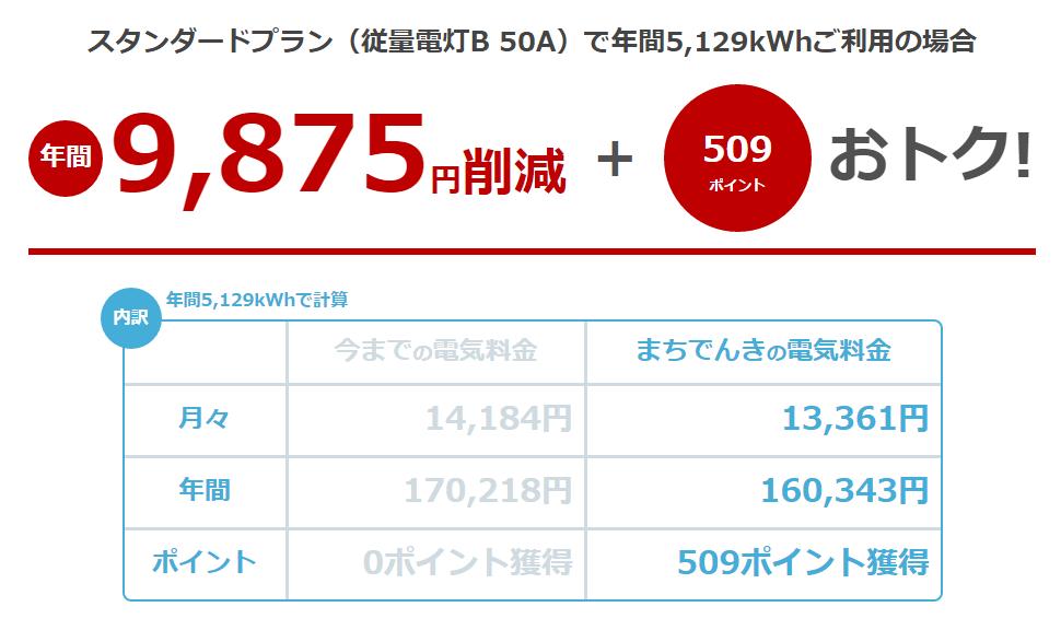 北海道400